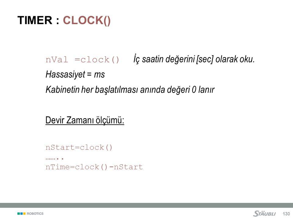 TIMER : CLOCK() nVal =clock() İç saatin değerini [sec] olarak oku.